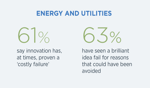 Infographics Energy and Utilities