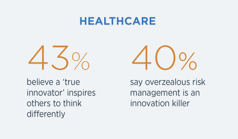 Infographics Healthcare