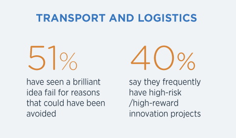 Infographics Transport and Logistics