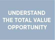 Understand the total value opportunity