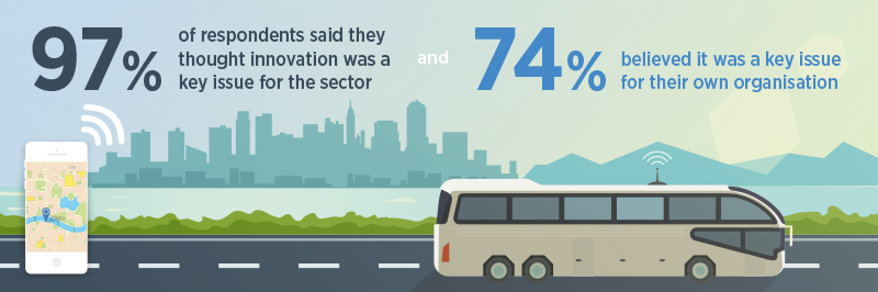Roads Innovation Report key fact graphic 1 innovation is a key issue