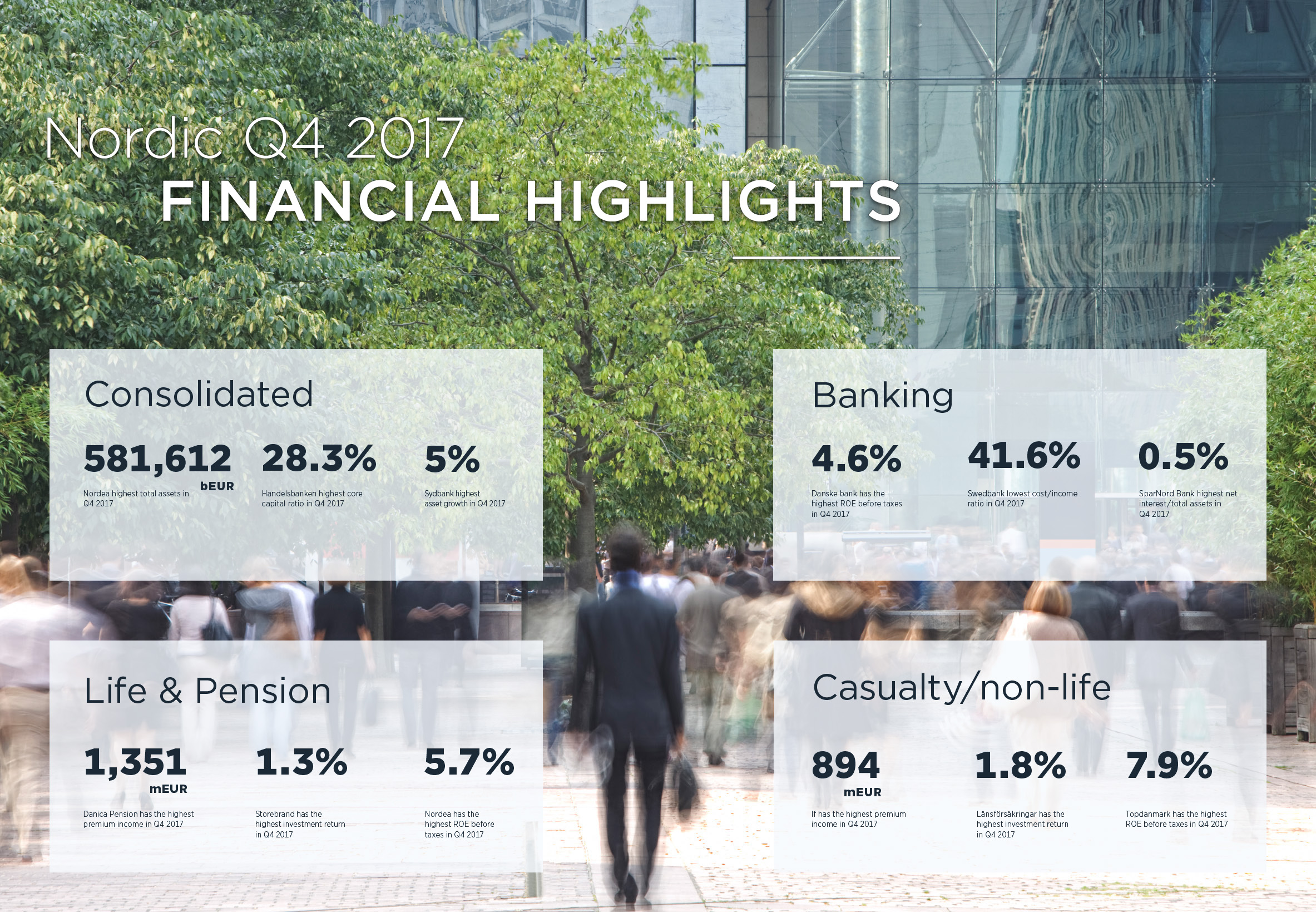 Nordic FS Highlights Q4 2017